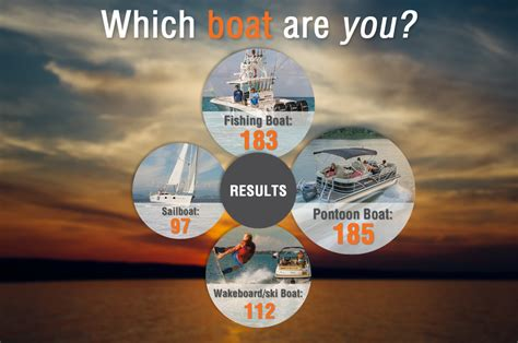 boats quiz the perfect boat for you take the holiday quiz boats
