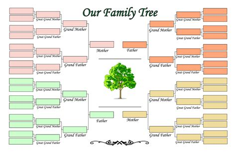 free printable family tree designs create your own family tree