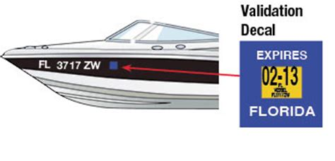 florida boat registration statistics numbering and decals florida highway safety and motor