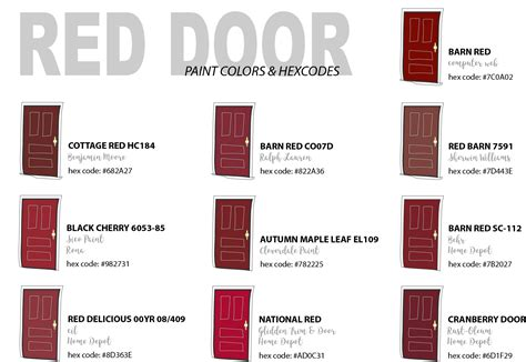 national paint color codes ideas imperial supplies llc cpk coloring international