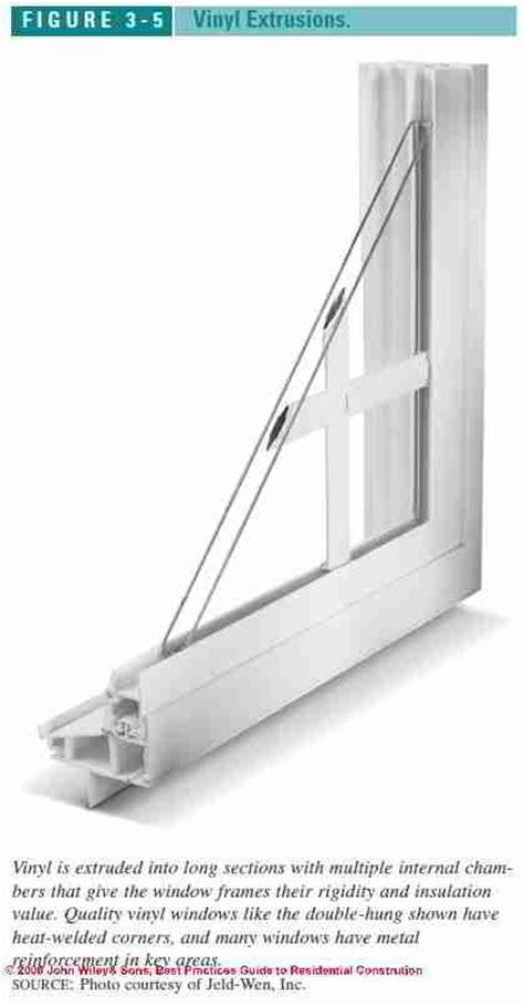 does andersen windows make skylights windows doors best installation practices