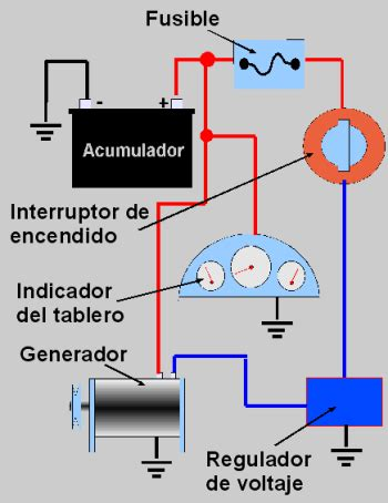 como se elabora un aparato electrico 191 c 243 mo funciona mantenimiento de automoviles sistema electrico