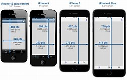 Image result for iPhone 6s Screen Dimensions