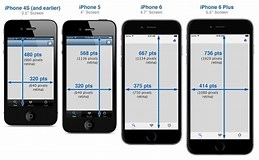 Image result for iPhone 6s Plus Screen Dimensions