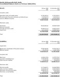 consolidated balance sheet template simple exle consolidated balance sheet