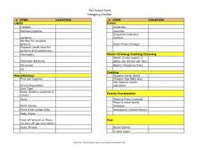 emergency response checklist template emergency preparedness checklist a reader challenge