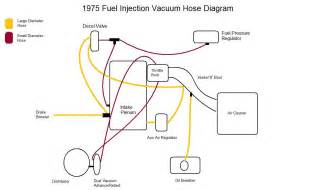 beetle fuel injection diagram free engine