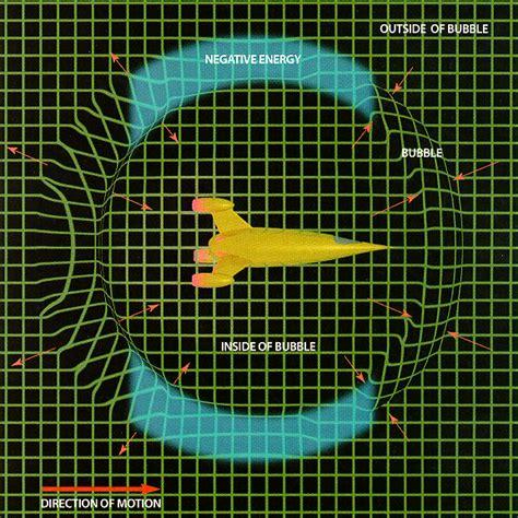 bad energy negative energy wormholes and warp drive