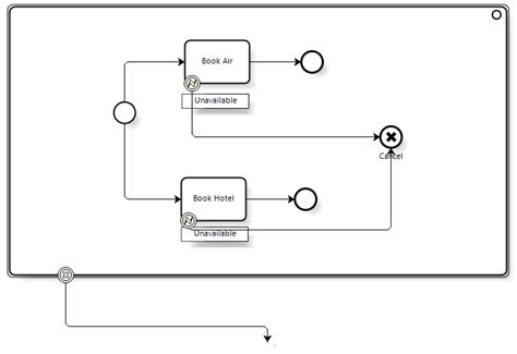 bpmn diagram wiki bpmn diagram wiki gallery how to guide and refrence