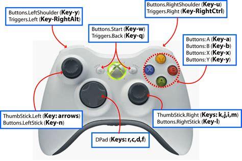 unity xbox layout unity xbox layout xnacs1lib keyboard to xbox gamepad