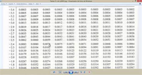 search results for tabla salarial empleados publicos black search results for tabla de valores de asignaciones black
