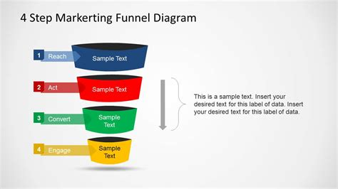 4 Step Marketing Funnel Diagram For Powerpoint Slidemodel Marketing Funnel Template Powerpoint