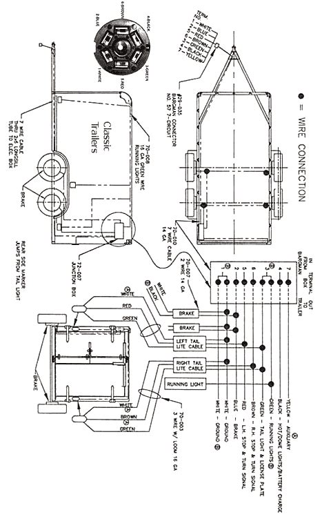 gooseneck trailer wiring diagram the bargman trailer