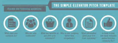 Elevator Template by Elevator Pitch Template How To Easily Create A Killer