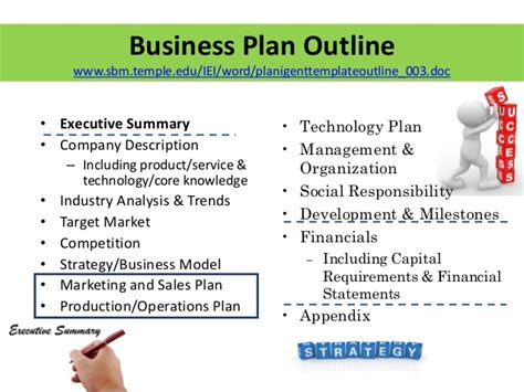 business plan sles strategy business model and business plan