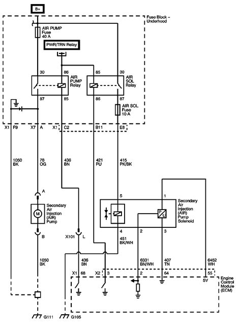 P0411 – Secondary air injection (AIR) system -incorrect