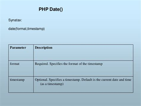 mysql date format 3 letter month php and mysql