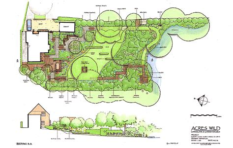 acres wild masterplan 1000 images about concepto dibujos on croquis landscape design and garden design plans