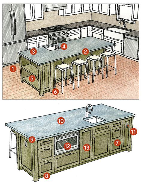 how to build a kitchen island with seating 13 tips to design a multi purpose kitchen island that
