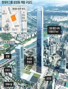 hyundai announces plans for 115 floor headquarters in