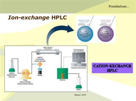 Alat Hplc pemeriksaan hb a1c secara ion exchange hplc 2