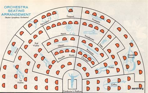 orchestra seating 1960s seating chart boston symphony orchestra