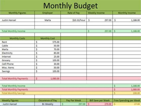 28 Images Of Monthly Spreadsheet Template Leseriail Com Excel Monthly Bill Template