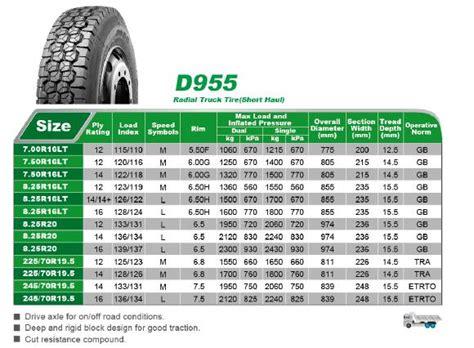 linglong  tire china truck parts wwwchinatruckscom