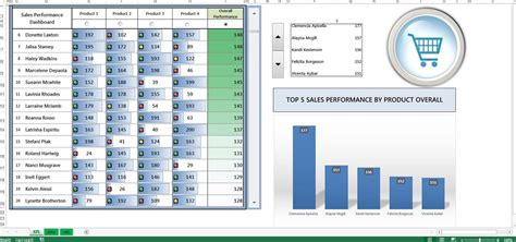 excel sales dashboard templates how to create excel sales dashboard 171 microsoft office