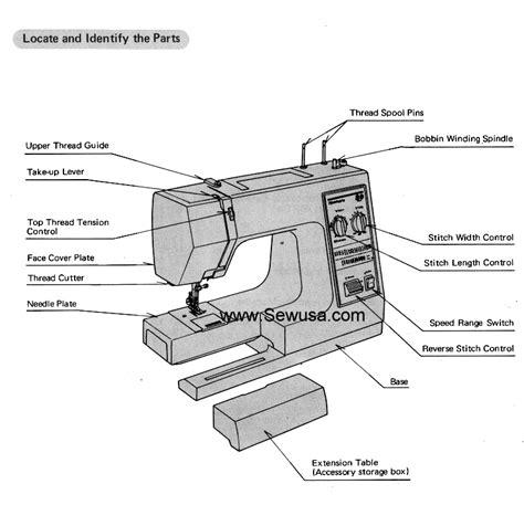 kenmore sewing machine parts diagram kenmore sewing machine manuals and repair