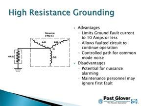 neutral grounding resistor temperature rise vignettes in grounding