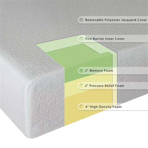 most comfortable memory foam mattress sleep master 8 total therapeutic premium memory foam