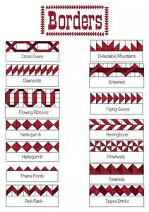 borders quilt bindings other tips