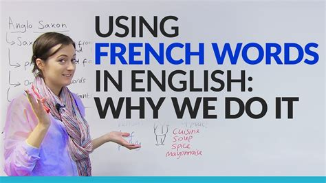using french vocabulary 0521578515 formal informal vocabulary using french words in english 183 engvid