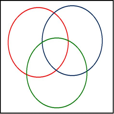 three ring venn diagram three ring venn diagram template three line template