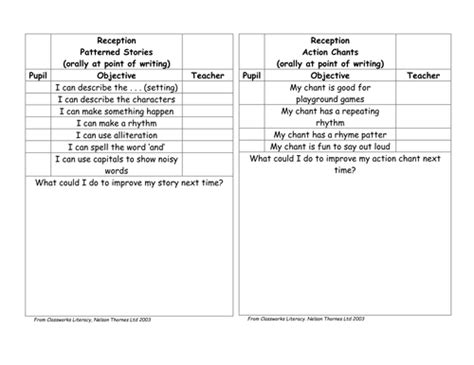 biography ks2 success criteria marking ladders by slowcoach teaching resources tes