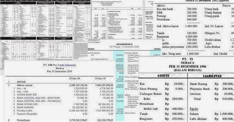 menyusun neraca koperasi download contoh laporan keuangan mudah