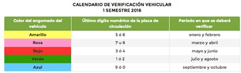 calendario vehicular morelos 2016 nuevo calendario de verificaci 243 n vehicular 2016 vision