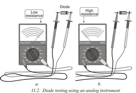 how to test faulty diode 11 1 diodes and transistors components of electronic devices