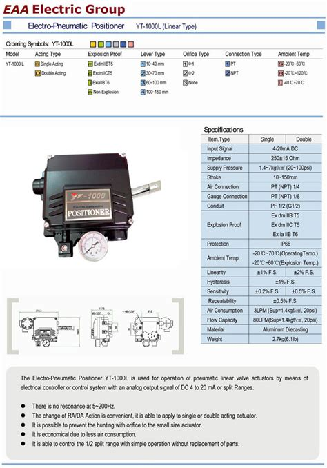 Electropneumatic Positioner electropneumatic positioner linear type china supplier