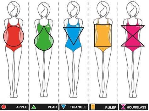 what to wear for your photoshoot body types inverse triangle shape part three personal what to wear for your photoshoot body types part one