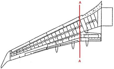wing cross section the probable theory of the collapse of the wing after the