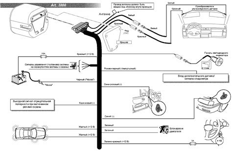 Alarm Cobra cobra 3865 alarm wiring diagram wiring diagram