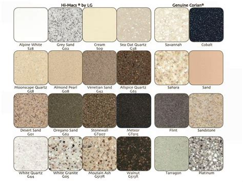 Corian Top Material Corian Colors Sles Images