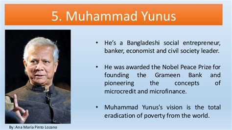 muhammad yunus biography in hindi hi today i present you five famous