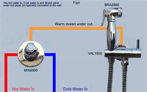 bidet plumbing diagram szerel 233 s 233 s haszn 225 lat bidet shower eu