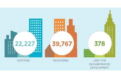 leed certified homes green homes 150 000 now leed certified environmental leader