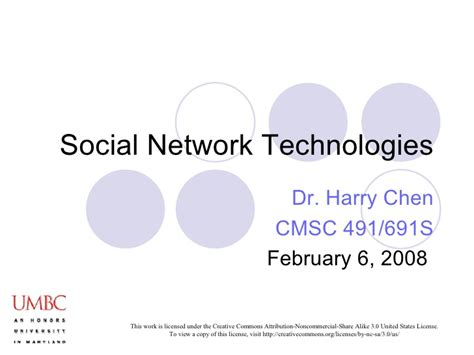 Search Email On Social Networks Social Network Technologies