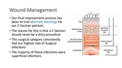 c section wound infection antibiotics working towards eliminating surgical site infections