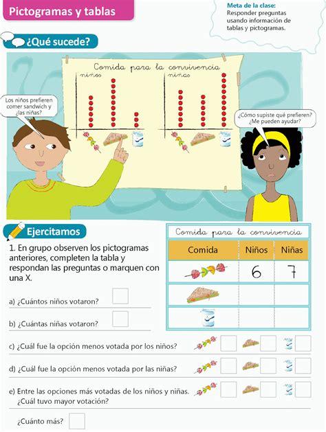 preguntas basicas de diseño grafico pictogramas y tablas ejercicios de matematica 1 primero